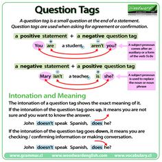 Positive and Negative Question Tags in English - Free English Grammar Rules Online English Grammar Rules, Learn English Grammar, Grammar And Vocabulary, Grammar Lessons, English Words, English Vocabulary, Teaching English, English Language, Grammar Chart