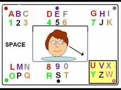 Augmentative and Alternative Communication: Eye gaze communication with E-Tran (Eye gaze is a low tech method of communication that works for many individuals with CCN as either a primary AAC mode or a supplementary mode. The E-Tran video here demonstrated use of the system with an adult using letter symbols. Eye gaze communication can be used with children or adults incorporating a variety of symbol sets including: objects, photographs or line drawings.)