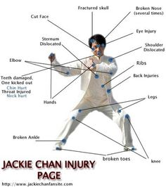 """zeblue: """" It has recently come to my attention that some people do not know about this website, therefore, I present you with THE JACKIE CHAN…"""