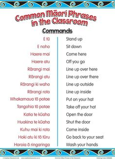 23 common commands and 6 common questions are listed on this fantastic chart in both Te Reo and English. Ideal for introducing everyday Maori language into classrooms Creative Teaching, Teaching Tools, Teaching Resources, Maori Songs, Classroom Commands, Waitangi Day, Maori Symbols, Maori Designs, Common Phrases
