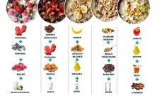 7 SŁODKICH SPOSOBÓW NA PYSZNĄ OWSIANKĘ Kefir, Lunch Box, Food, Nutella, Meals
