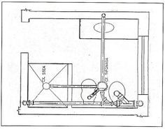 Módulo didático sobre esgoto - Instalações Prediais (Esgoto)