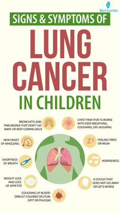 Children's Medicine, Lung Cancer Symptoms, Shortness Of Breath, Signs And Symptoms, Feel Tired, Health, Fertility, Studying, Nursing