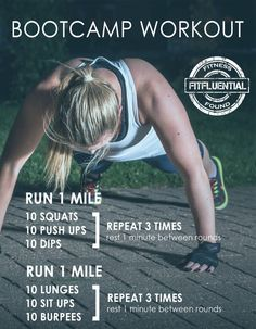 Fat Blasting Cardio workouts – FitFluential