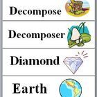 This file contain 20 Rocks and Minerals Word Wall Cards with pictures printed on 5 pages.Each word or vocabulary term has a colorful illustration...