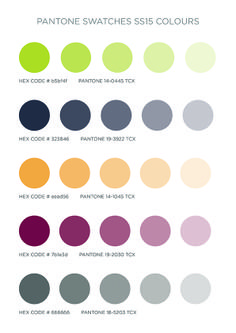SS15 Colour Forecast - Made from Style sight information