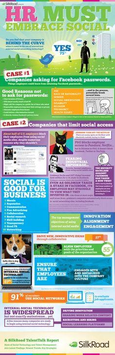Does your HR embrace social media? #Infographic http://yfrog.com/kfqsdpkcj