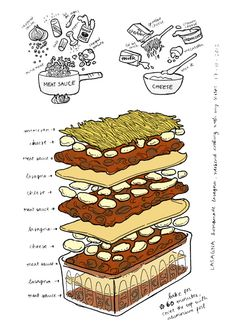 premium selection f0657 5ad01 daily doodle project — LASAGNA How to make lasagna Project 17-11-2012 How