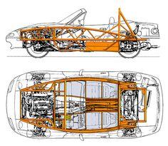 Exomotive+Exocet | Exomotive Exocet overlay on Mazda Miata