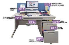 コクヨ式整理術 理想の机は「すし屋のカウンター」|MONO TRENDY|NIKKEI STYLE