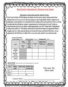 Use this form to help you collect, organize and make data driven decisions regarding student progress. This form is useful for conference time and report card comment writing.