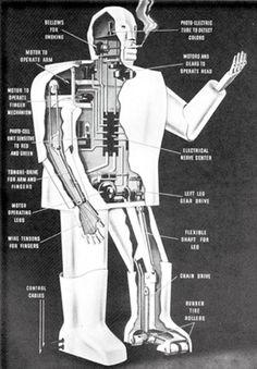 Elektro Smoking Robot (1939) - Westinghouse developed Elektro in the 1930s as a prototype of the future robot