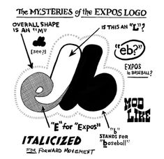 """""""from new book on baseball uni's, a formal & fine explanation of the Montreal Expos logo (via Expos Baseball, Baseball Records, Baseball Park, Baseball Uniforms, Baseball Socks, Sports Uniforms, Expos Montreal, Baseball T Shirt Designs, Sports"""