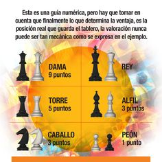 Chess Players, Chess Pieces, Kids And Parenting, Ideas Divertidas, Learning, Memes, Sports, History Of Chess, Games