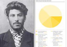 Ioseb Besarionis dze Jughashvili (a. a younger Joseph Stalin)