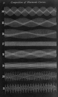 Composition of Harmonic Curves via chaosophia218
