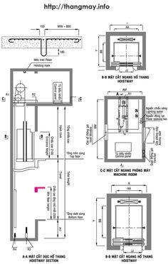 Figure 22 Minimum Dimensions Of Elevator Cars Universal