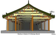 善化寺大殿 山西大同/11世紀 面闊7間40.7m×進深5間25.5m