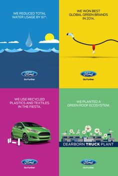 At the Ford Motor Company, is honored on a daily basis. Here are some eco-friendly accomplishments that they have achieved in the last year. Ford Vehicles, Ford News, Car Ford, Ford Motor Company, Eco Friendly, Fiestas