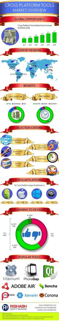 gratis apps f&uuml