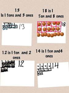 Increasing Math Literacy with iPads (tens & ones practice)