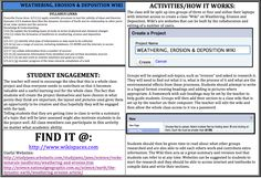 Weathering, Erosion and Deposition Wiki: Create a whole class project using a Wiki! All students research and collaborate knowledge on a topic. Images, text and URLs can be used to summarise information. Find it at: http://www.wikispaces.com