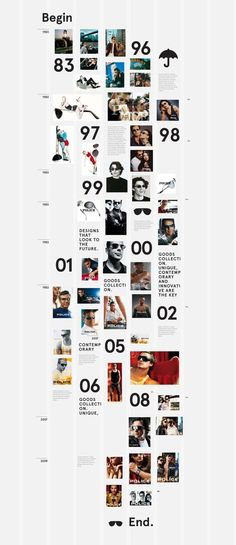 Editorial share wall ui reference. POLICE #2 by Yuriy Mihalchenko, via Behance #timeline design