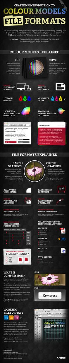 """Crafted's Introduction to Colour Models & File Formats"" infographic for Crafted #infographic #design #cmyk #rgb #print #web"