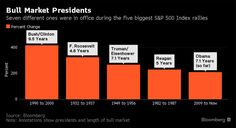 Image result for zimbabwe hyperinflation chart bloomberg