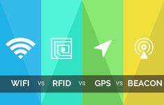 Wi-Fi vs RFID vs GPS vs Beacon: Which Location-Based Service Technology should your Brand go ahead with? Lifi Technology, Technology Hacks, Beacon Technology, Location Based Service, Smart Home Appliances, Pinterest Projects, Event Design, Wi Fi, Illustrator