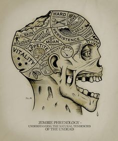 Zombie Phrenology: Understanding The Natural Tendencies Of The Undead