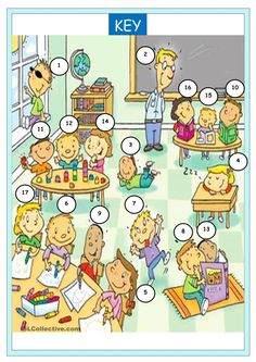 who is who in the class