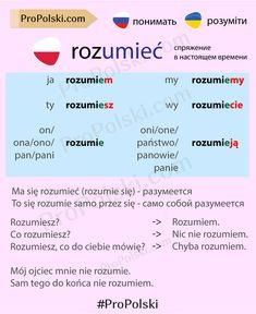 Polish Language, Poland Travel, Education, Tips, Language, Languages, Polish, Studying, Onderwijs