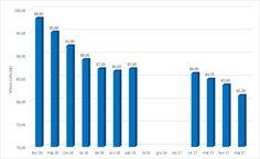 Maratoński: Rok biegania - mój postęp