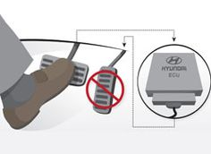 Hyundai now includes brake override technology on all new cars