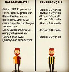 GALATASARAY Istanbul, Family Guy, Romantic, Comics, Sports, Fictional Characters, Google, Kunst, Hs Sports