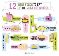 What to eat with sore teeth things my grandkids can eat with if your new to wearing braces you may be wondering what can i eat here is a chart of some soft foods that are great to eat when you first get braces solutioingenieria Gallery