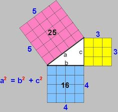 Os Mestres da matemática: Teorema de Pitágoras Learning Tools, Learning Centers, Algebra Formulas, Pythagorean Theorem, Number Words, Math Classroom, Fun Math, Primary School, Tricks