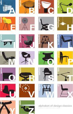 Alphabet of Design Classic Color by Joel + Maria Pirela for Blue Art Studio Abc Poster, Poster Alphabet, Alphabet Art, Alphabet Coloring, Alphabet Soup, Chair Design, Furniture Design, Mcm Furniture, Bedroom Furniture