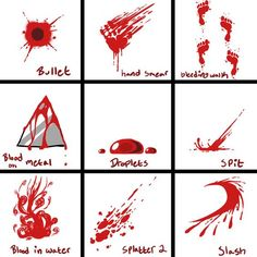 Blood drops-drips-smears basicly everything you need to know