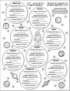 FREE Planet Research Worksheet from Imaginative Teacher on TeachersNotebook.com - (1 page) - A good starting point for students to do their own investigating either on the internet or at the library.