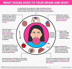 Here are all of the harmful effects sugar has on your body and brain - Lifestyle - Northwest Florida Daily News - Fort Walton Beach, FL