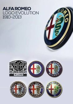 Alfa Romeo - Logo Evolution