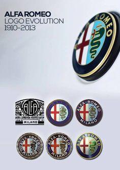 Alfa Romeo - Logo Evolution