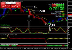 Download Free Forex Scalping Action with BBstop Strategy