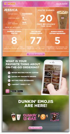 Client : DunkinDonuts Country : US URL : https://www.dunkindonuts.com/en Category : Food Detail :Loyalty Program Personalization