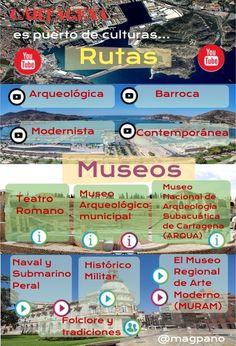 Selección del Patrimonio de Cartagena,  realizado por Magdalena Pastor Noguera