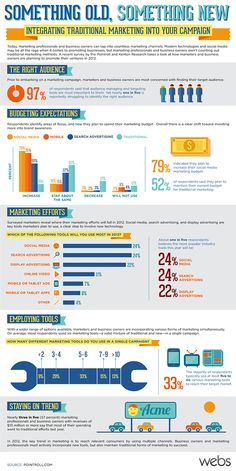 http://www.webs.com/blog/2012/08/27/something-old-something-new-balancing-your-marketing-mix-infographic/