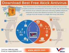 AKick Total Security Pro Free Grátis