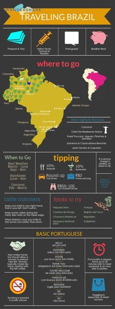 Brazil Travel Cheat Sheet from Wandershare. Travel Info, Travel Guides, Travel Tips, Travel Hacks, Travel Essentials, Budget Travel, Brasil Travel, Mexico Travel, Rio De Janerio
